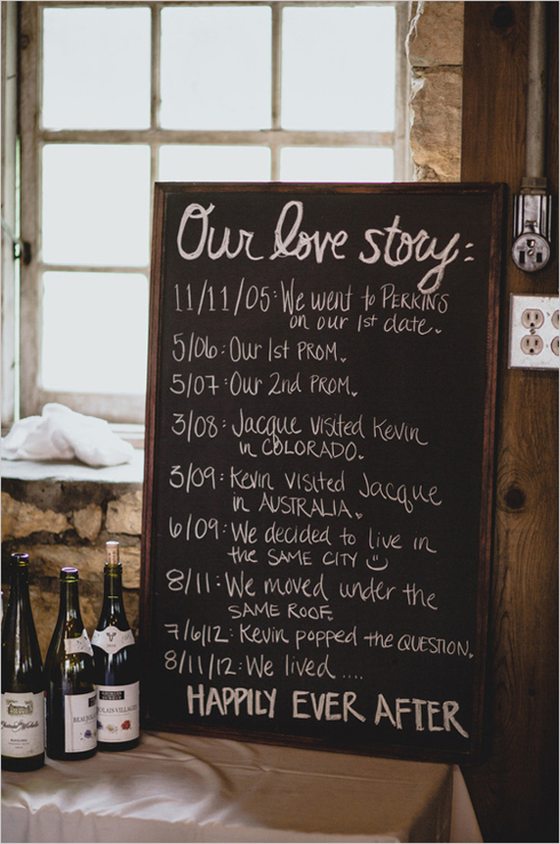 our-love-story-wedding-sign