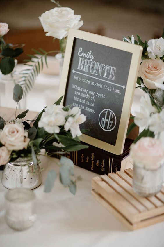 table name and numbers