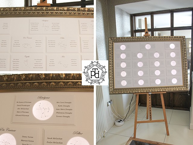 Night Stars Wedding Table Plan Theme