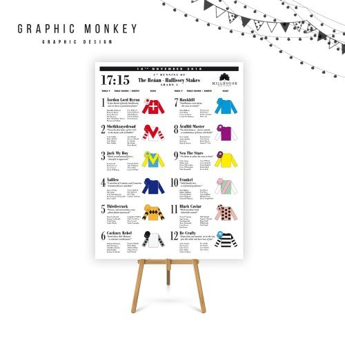 Horse Racing Table Plan